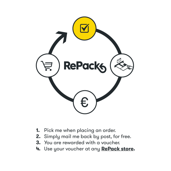 repack circular economy packaging